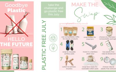 Will You Take The Plastic Free July Challenge?